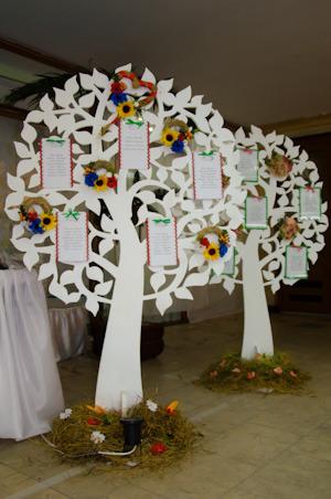 Декорации дерева своими руками